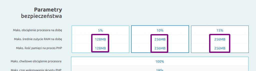 Zobacz przykladowe parametry bezpieczenstwa przypadkowego hostingu